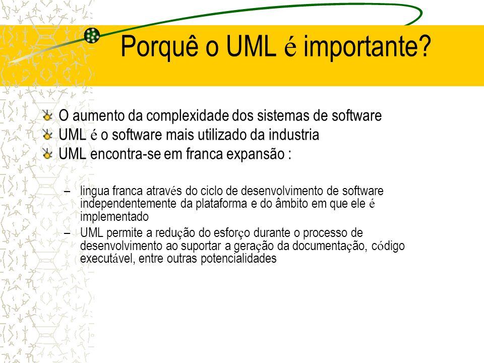 O aumento da complexidade dos sistemas de software UML é o software mais utilizado da industria UML encontra-se em franca expansão : –lingua franca atrav é s do ciclo de desenvolvimento de software independentemente da plataforma e do âmbito em que ele é implementado –UML permite a redu ç ão do esfor ç o durante o processo de desenvolvimento ao suportar a gera ç ão da documenta ç ão, c ó digo execut á vel, entre outras potencialidades Porquê o UML é importante