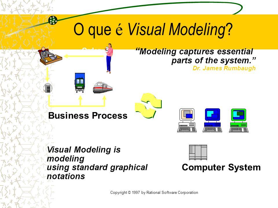 Visual Modeling Visual Modeling é uma ferramenta de comunicação