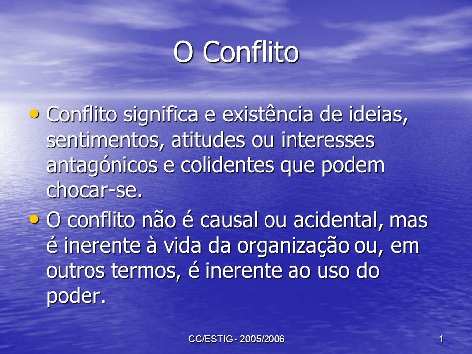 CC/ESTIG - 2005/20061 O Conflito Conflito significa e existência de ideias, sentimentos, atitudes ou interesses antagónicos e colidentes que podem cho