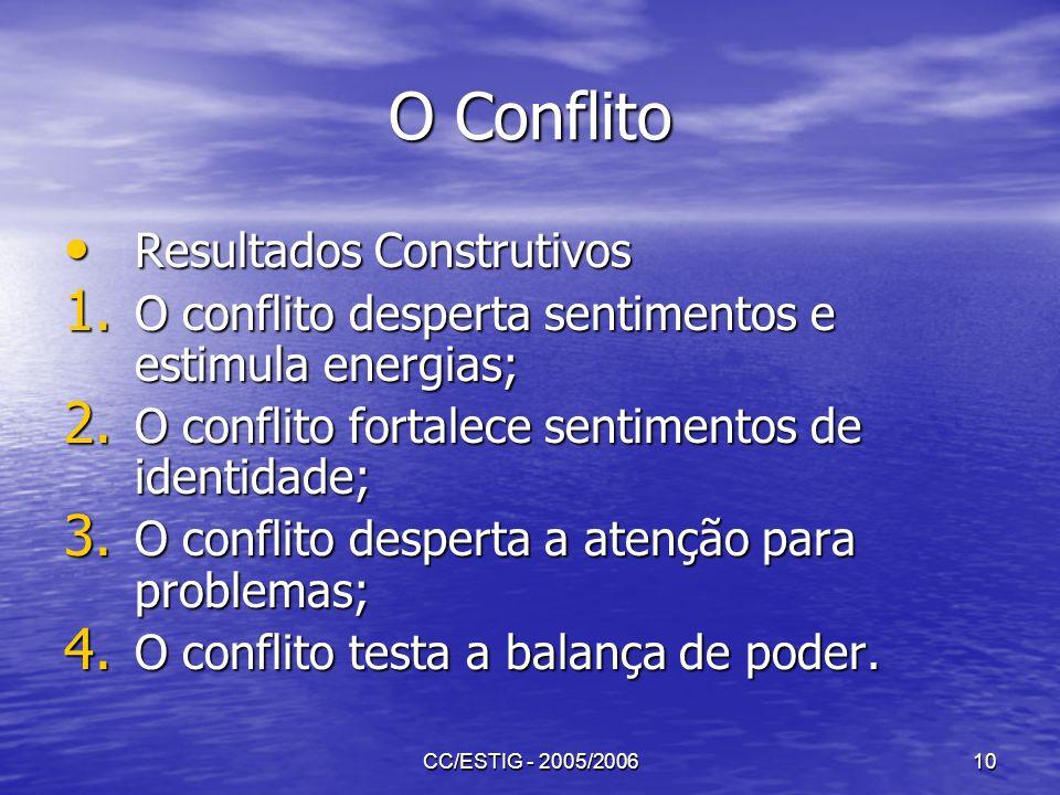 CC/ESTIG - 2005/200610 O Conflito Resultados Construtivos Resultados Construtivos 1. O conflito desperta sentimentos e estimula energias; 2. O conflit
