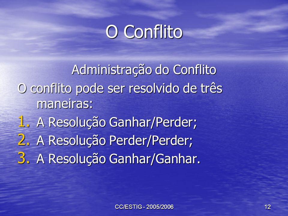 CC/ESTIG - 2005/200612 O Conflito Administração do Conflito O conflito pode ser resolvido de três maneiras: 1. A Resolução Ganhar/Perder; 2. A Resoluç