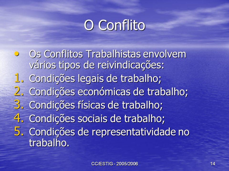 CC/ESTIG - 2005/200614 O Conflito Os Conflitos Trabalhistas envolvem vários tipos de reivindicações: Os Conflitos Trabalhistas envolvem vários tipos d