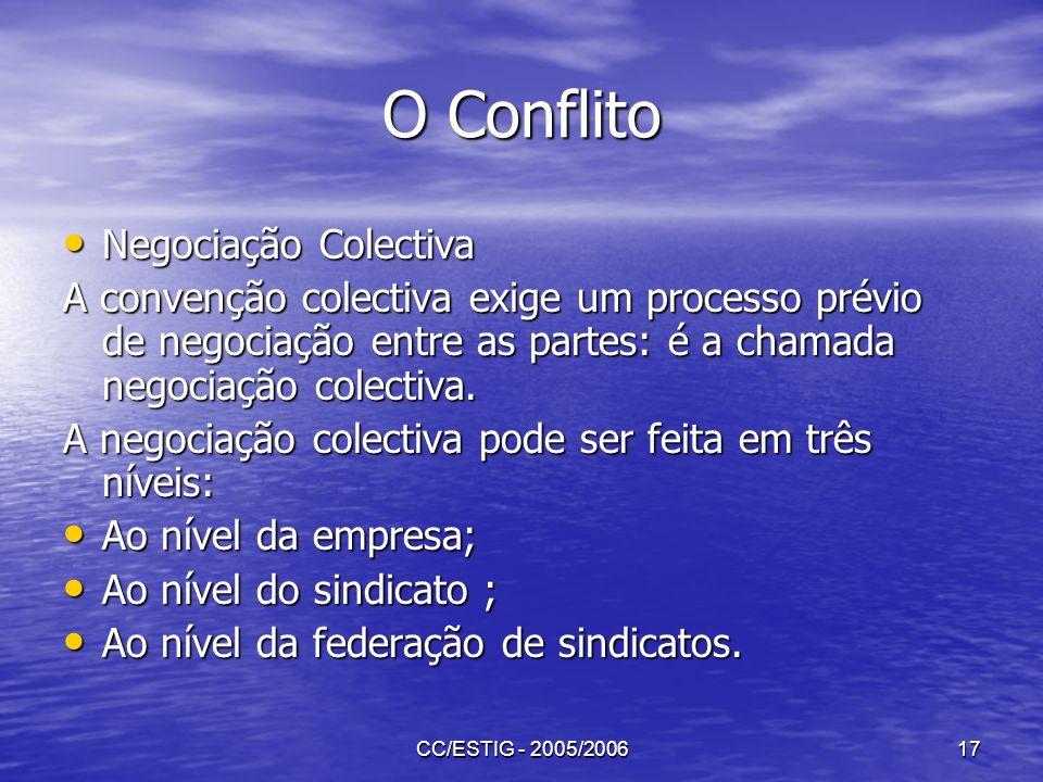 CC/ESTIG - 2005/200617 O Conflito Negociação Colectiva Negociação Colectiva A convenção colectiva exige um processo prévio de negociação entre as part