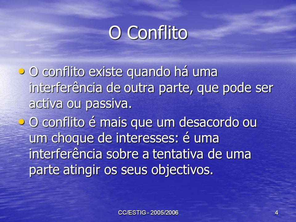 CC/ESTIG - 2005/20064 O Conflito O conflito existe quando há uma interferência de outra parte, que pode ser activa ou passiva. O conflito existe quand