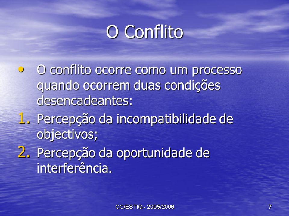 CC/ESTIG - 2005/20067 O Conflito O conflito ocorre como um processo quando ocorrem duas condições desencadeantes: O conflito ocorre como um processo q