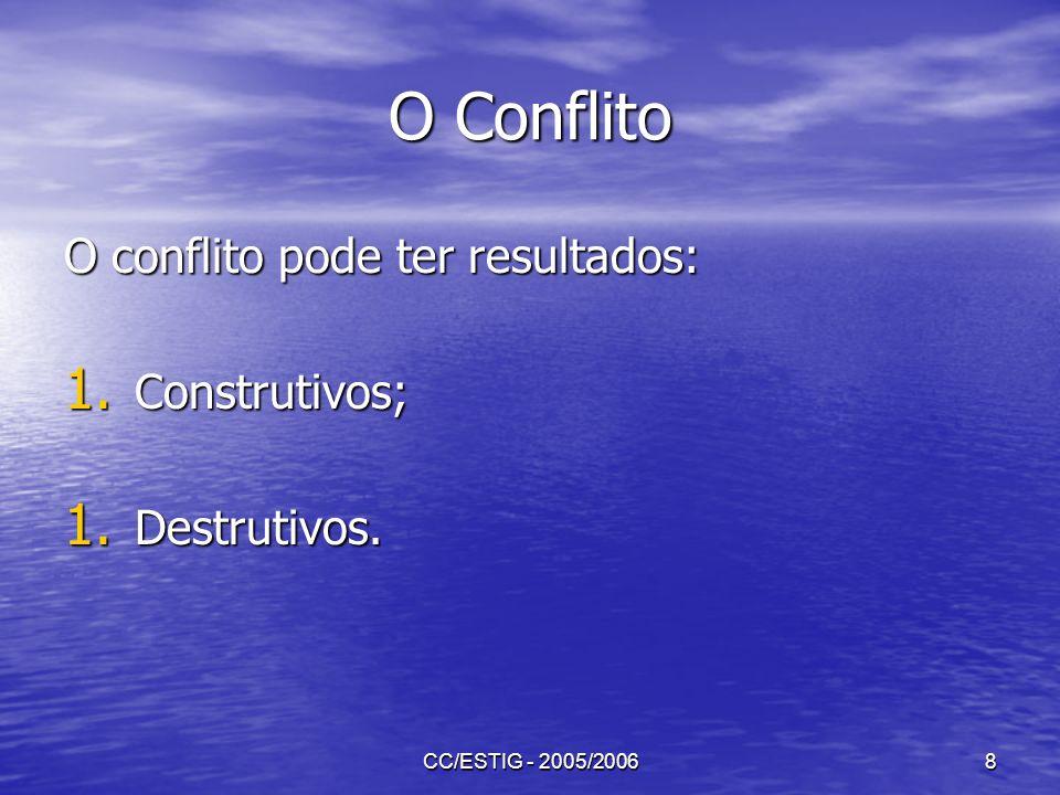 CC/ESTIG - 2005/20068 O Conflito O conflito pode ter resultados: 1. Construtivos; 1. Destrutivos.