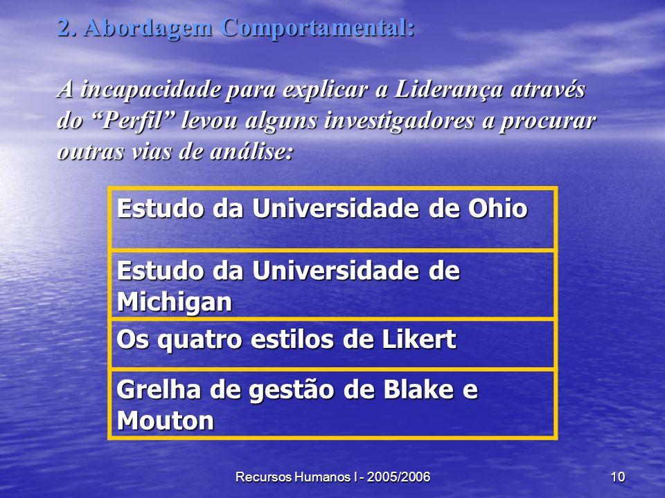 Recursos Humanos I - 2005/200611 Estudo da Universidade de Ohio Modelo de Liderança Alta consideração Reduzida estrutura Alta estrutura Alta consideração Reduzida Estrutura Reduzida consideração Alta estrutura Reduzida consideração ConsideraçãoConsideração Estrutura
