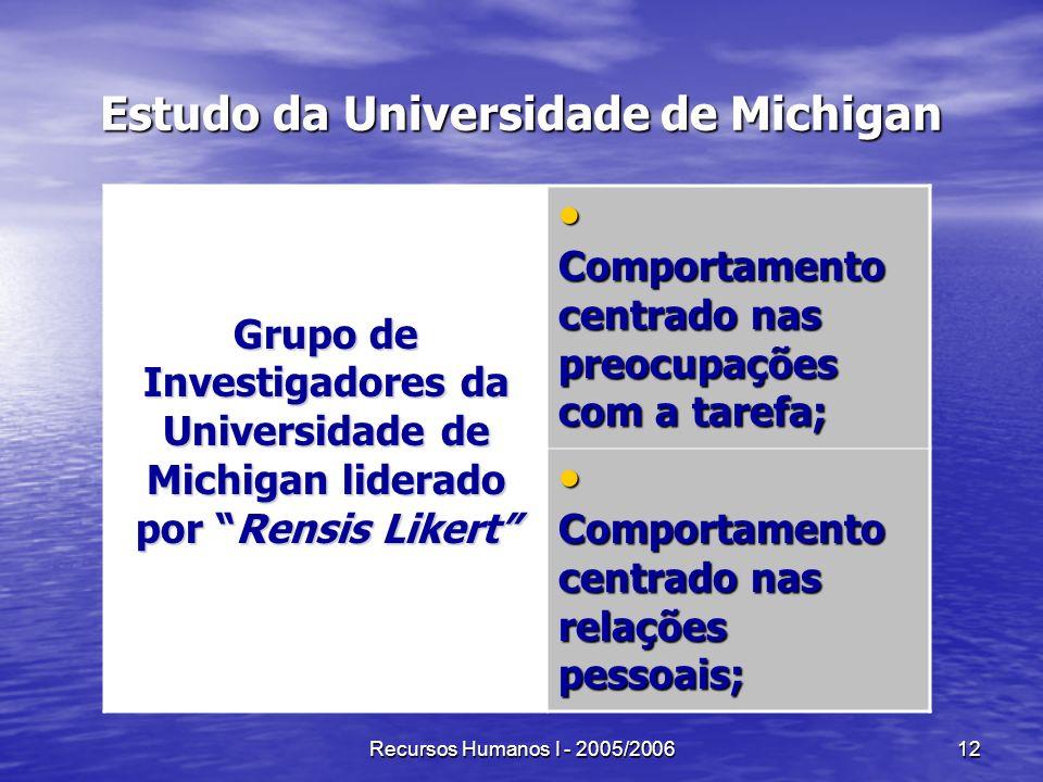 Recursos Humanos I - 2005/200612 Estudo da Universidade de Michigan Grupo de Investigadores da Universidade de Michigan liderado por Rensis Likert Com