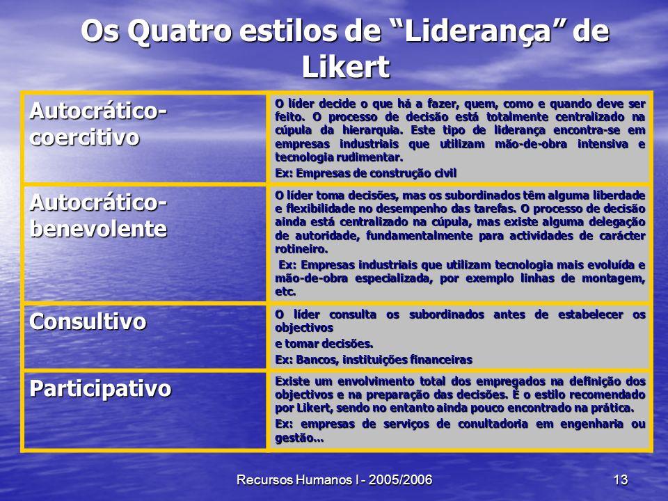 Recursos Humanos I - 2005/200613 Os Quatro estilos de Liderança de Likert Autocrático- coercitivo O líder decide o que há a fazer, quem, como e quando