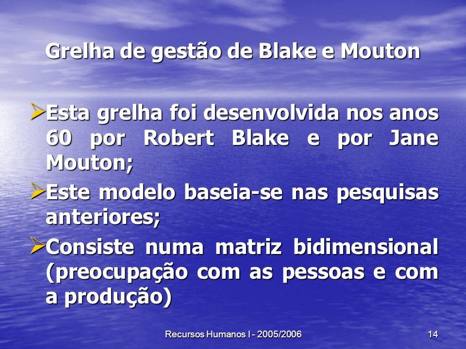 Recursos Humanos I - 2005/200614 Grelha de gestão de Blake e Mouton Esta grelha foi desenvolvida nos anos 60 por Robert Blake e por Jane Mouton; Esta