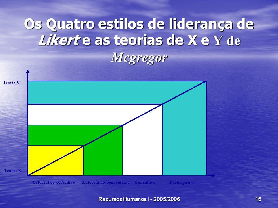 Recursos Humanos I - 2005/200616 Os Quatro estilos de liderança de Likert e as teorias de X e Y de Mcgregor Autocrático-coercitivoAutocrático-benevole