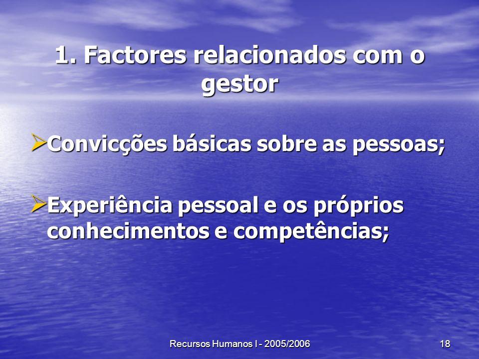 Recursos Humanos I - 2005/200618 1. Factores relacionados com o gestor Convicções básicas sobre as pessoas; Convicções básicas sobre as pessoas; Exper