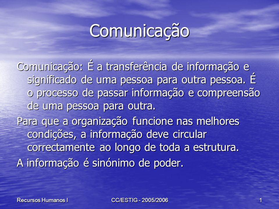 Recursos Humanos ICC/ESTIG - 2005/20061 Comunicação Comunicação: É a transferência de informação e significado de uma pessoa para outra pessoa. É o pr