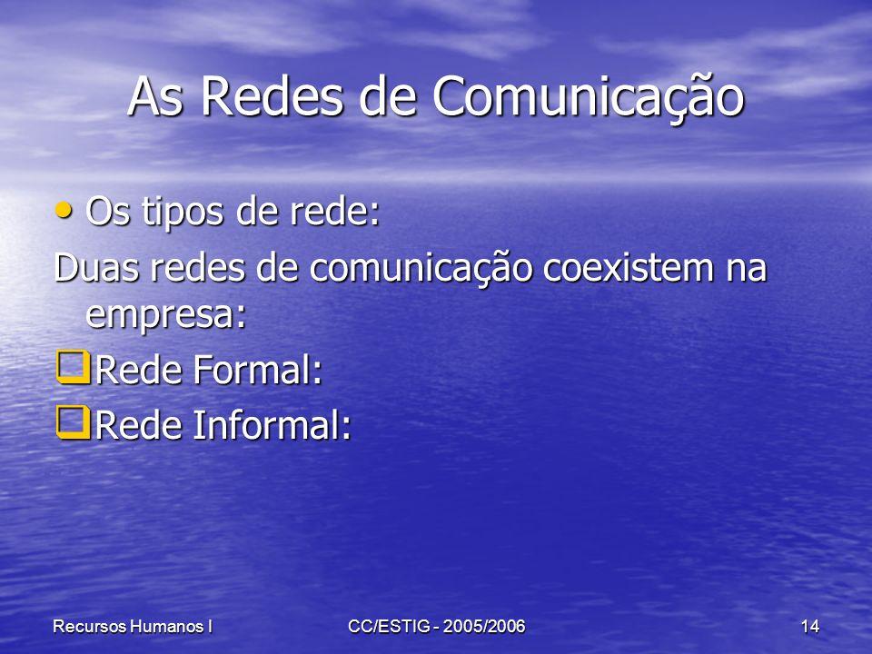 Recursos Humanos ICC/ESTIG - 2005/200614 As Redes de Comunicação Os tipos de rede: Os tipos de rede: Duas redes de comunicação coexistem na empresa: R