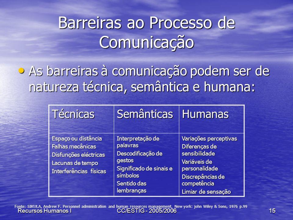 Recursos Humanos ICC/ESTIG - 2005/200615 Barreiras ao Processo de Comunicação As barreiras à comunicação podem ser de natureza técnica, semântica e hu