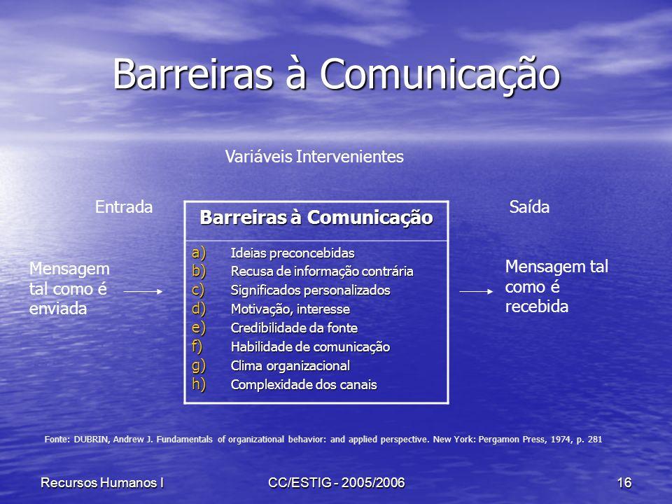 Recursos Humanos ICC/ESTIG - 2005/200616 Barreiras à Comunicação Entrada Variáveis Intervenientes Saída Mensagem tal como é enviada Mensagem tal como
