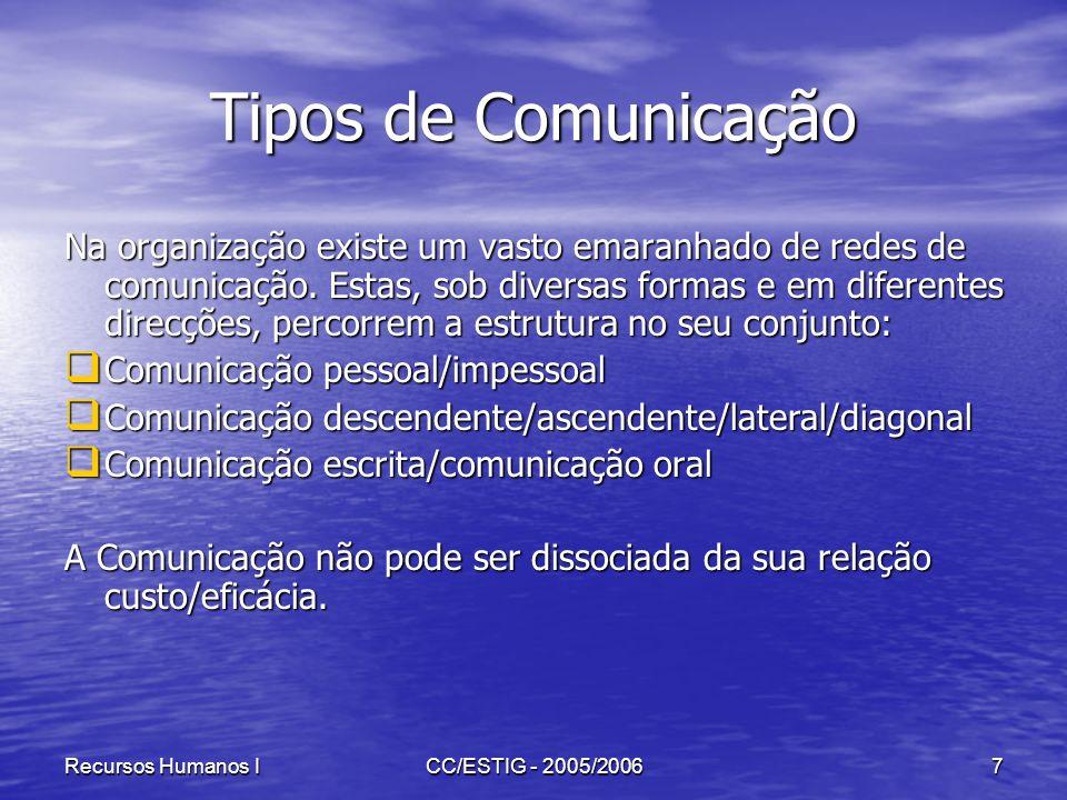 Recursos Humanos ICC/ESTIG - 2005/20067 Tipos de Comunicação Na organização existe um vasto emaranhado de redes de comunicação. Estas, sob diversas fo