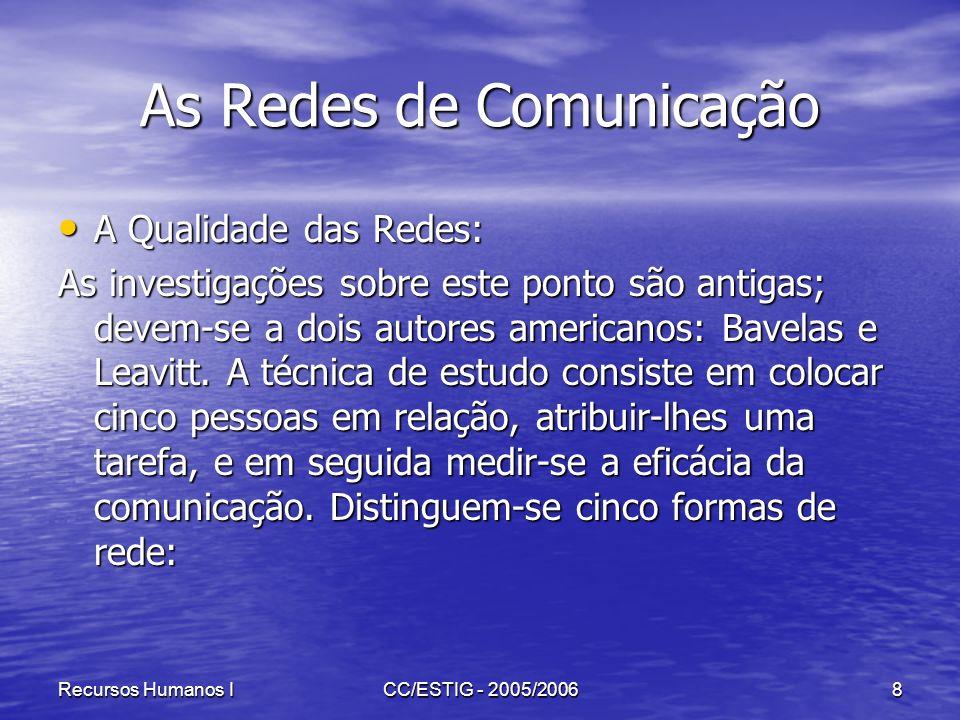 Recursos Humanos ICC/ESTIG - 2005/20068 As Redes de Comunicação A Qualidade das Redes: A Qualidade das Redes: As investigações sobre este ponto são an