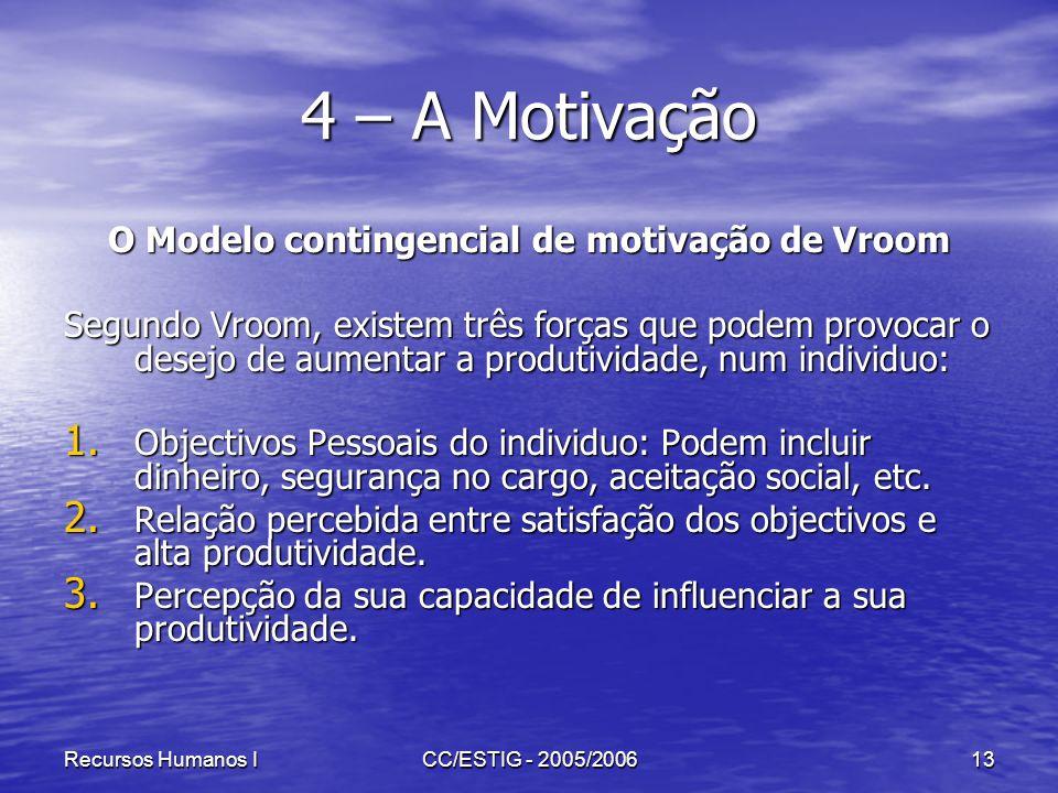 Recursos Humanos ICC/ESTIG - 2005/200613 4 – A Motivação O Modelo contingencial de motivação de Vroom Segundo Vroom, existem três forças que podem pro