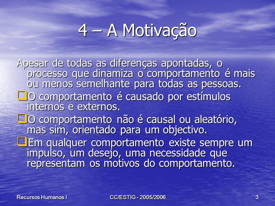 Recursos Humanos ICC/ESTIG - 2005/20064 4 – A Motivação O ciclo motivacional: 1.