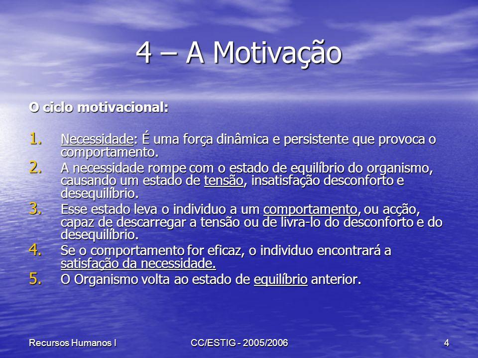 Recursos Humanos ICC/ESTIG - 2005/20064 4 – A Motivação O ciclo motivacional: 1. Necessidade: É uma força dinâmica e persistente que provoca o comport
