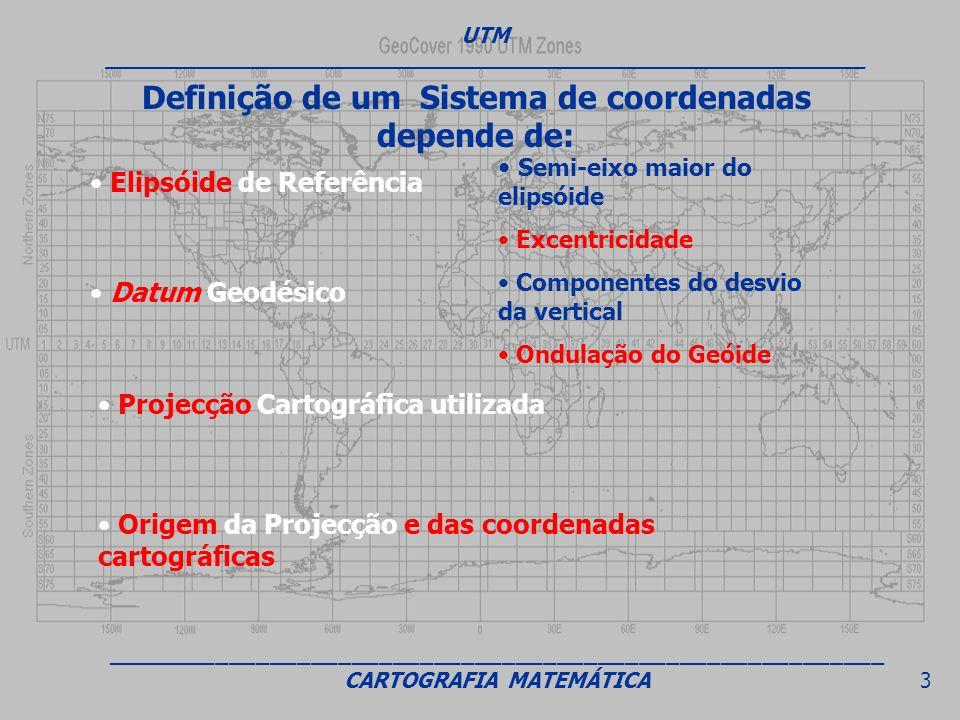 Definição de um Sistema de coordenadas depende de: Elipsóide de Referência Datum Geodésico Semi-eixo maior do elipsóide Excentricidade Componentes do