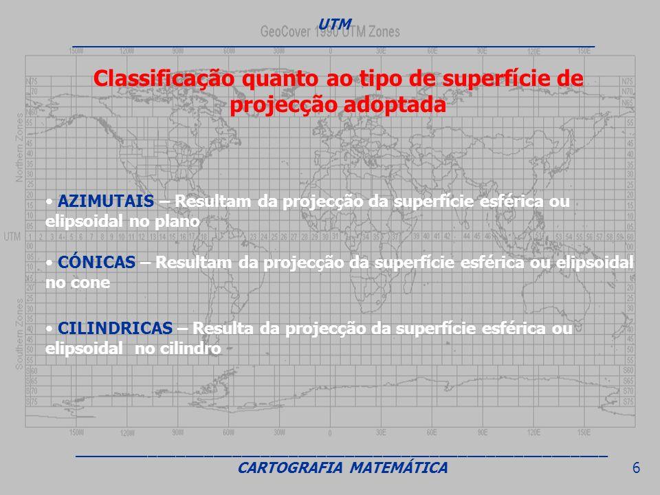 Classificação quanto ao tipo de superfície de projecção adoptada AZIMUTAIS – Resultam da projecção da superfície esférica ou elipsoidal no plano AZIMU