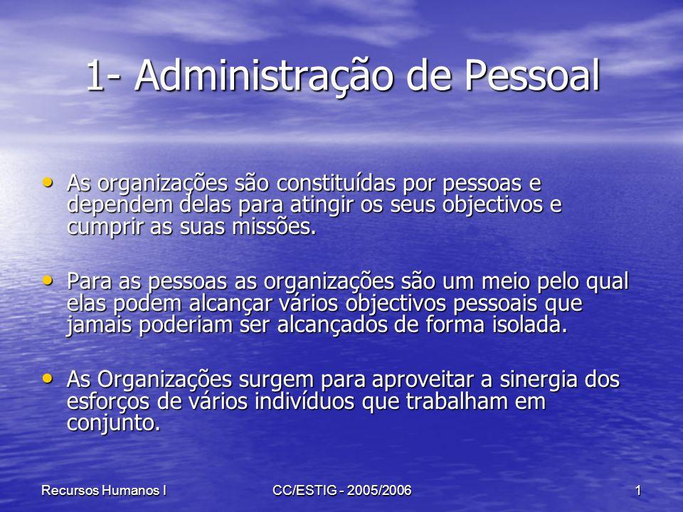 Recursos Humanos ICC/ESTIG - 2005/20061 1- Administração de Pessoal As organizações são constituídas por pessoas e dependem delas para atingir os seus
