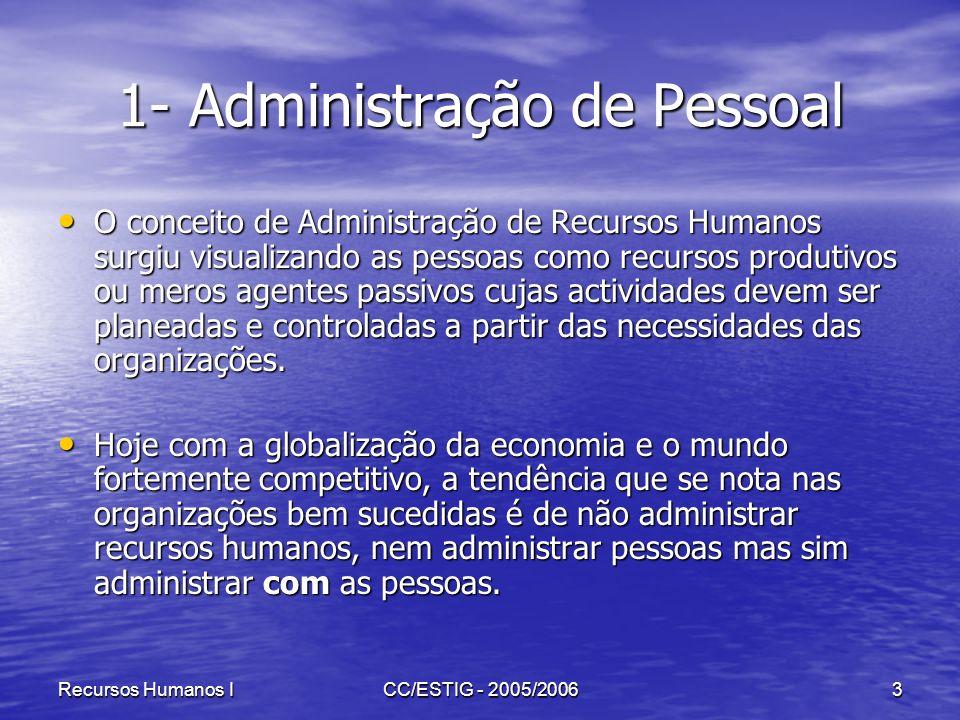 Recursos Humanos ICC/ESTIG - 2005/20063 1- Administração de Pessoal O conceito de Administração de Recursos Humanos surgiu visualizando as pessoas com