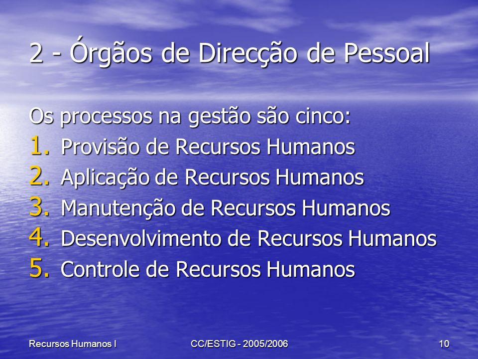 Recursos Humanos ICC/ESTIG - 2005/200610 2 - Órgãos de Direcção de Pessoal Os processos na gestão são cinco: 1. Provisão de Recursos Humanos 2. Aplica