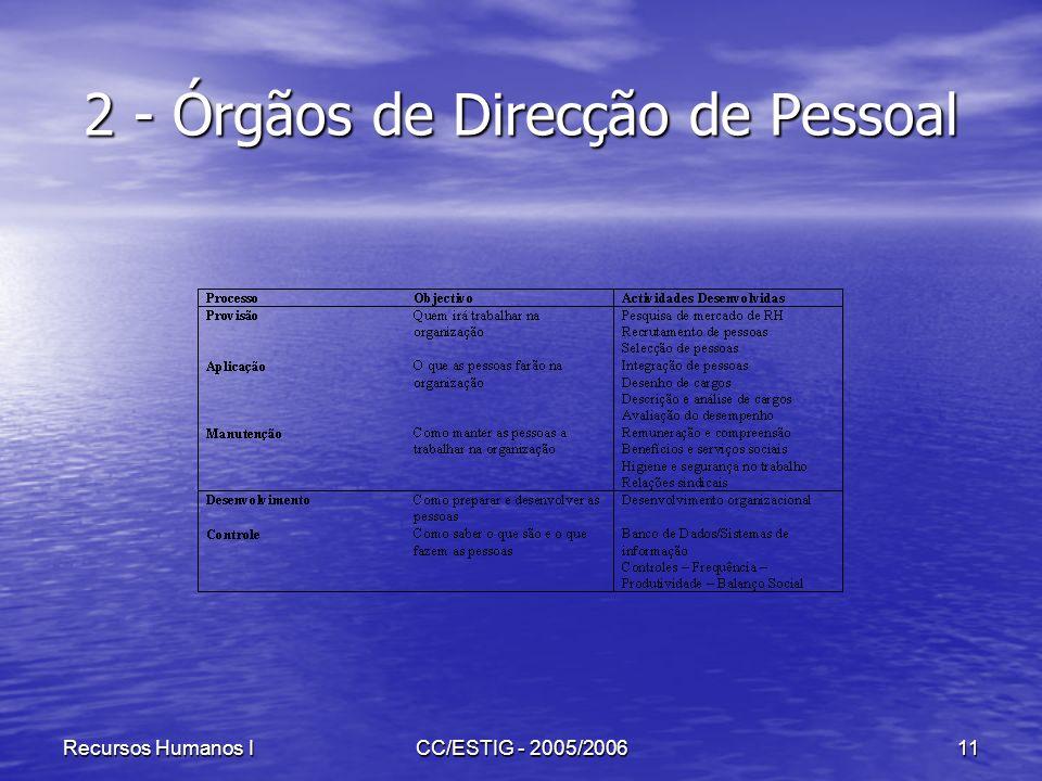 Recursos Humanos ICC/ESTIG - 2005/200611 2 - Órgãos de Direcção de Pessoal