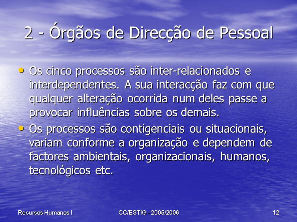 Recursos Humanos ICC/ESTIG - 2005/200612 2 - Órgãos de Direcção de Pessoal Os cinco processos são inter-relacionados e interdependentes. A sua interac