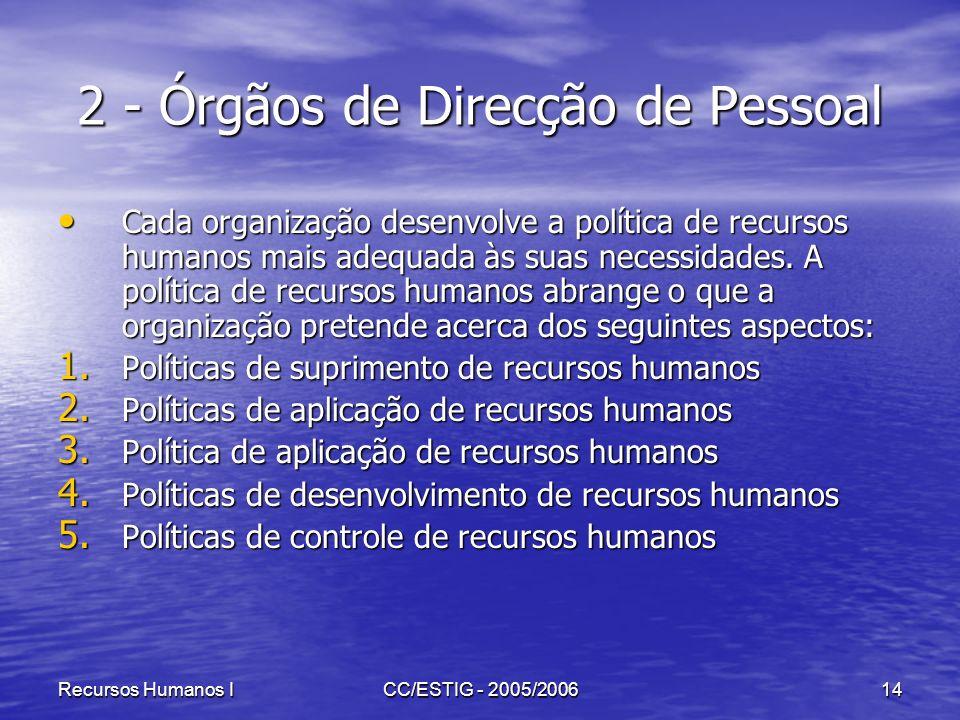 Recursos Humanos ICC/ESTIG - 2005/200614 2 - Órgãos de Direcção de Pessoal Cada organização desenvolve a política de recursos humanos mais adequada às