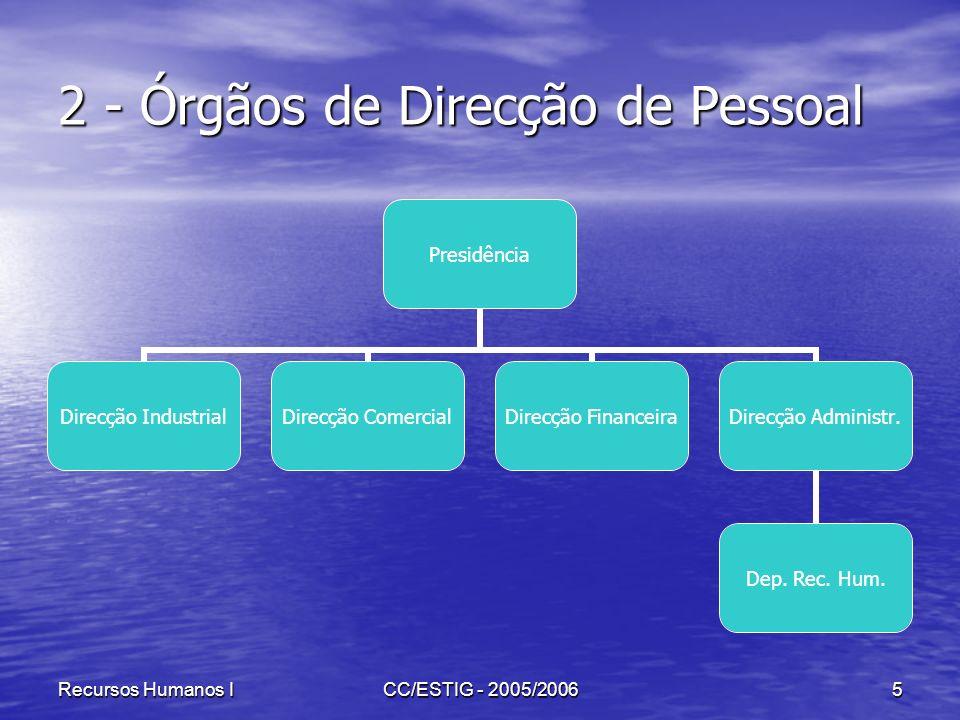 Recursos Humanos ICC/ESTIG - 2005/20065 2 - Órgãos de Direcção de Pessoal Presidência Direcção Industrial Direcção Comercial Direcção Financeira Direc