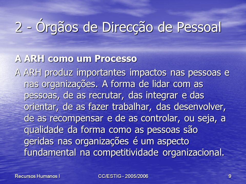 Recursos Humanos ICC/ESTIG - 2005/20069 2 - Órgãos de Direcção de Pessoal A ARH como um Processo A ARH produz importantes impactos nas pessoas e nas o