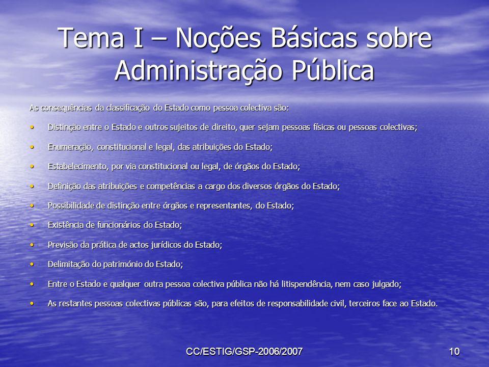 CC/ESTIG/GSP-2006/200710 Tema I – Noções Básicas sobre Administração Pública As consequências da classificação do Estado como pessoa colectiva são: Di