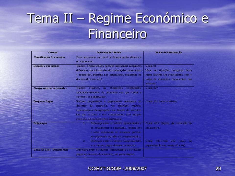 CC/ESTIG/GSP - 2006/200723 Tema II – Regime Económico e Financeiro