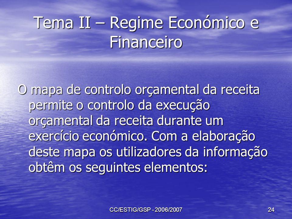 CC/ESTIG/GSP - 2006/200724 Tema II – Regime Económico e Financeiro O mapa de controlo orçamental da receita permite o controlo da execução orçamental