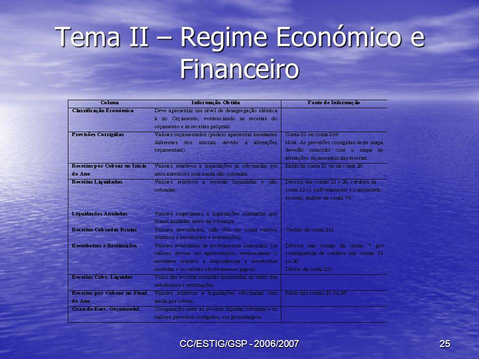 CC/ESTIG/GSP - 2006/200725 Tema II – Regime Económico e Financeiro