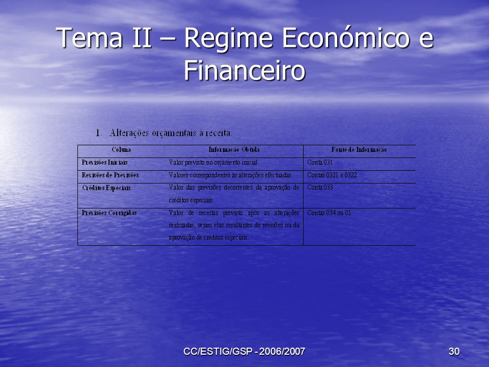 CC/ESTIG/GSP - 2006/200730 Tema II – Regime Económico e Financeiro