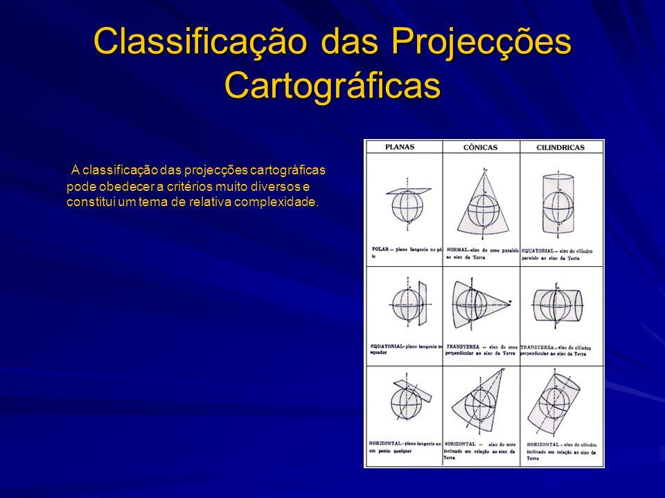 Classificação das Projecções Cartográficas Quanto à forma de construção: -Geométricas -Geométricas modificadas -Convencionais Quanto à superfície de projecção: -Cilíndricas -Cónicas - Azimutais