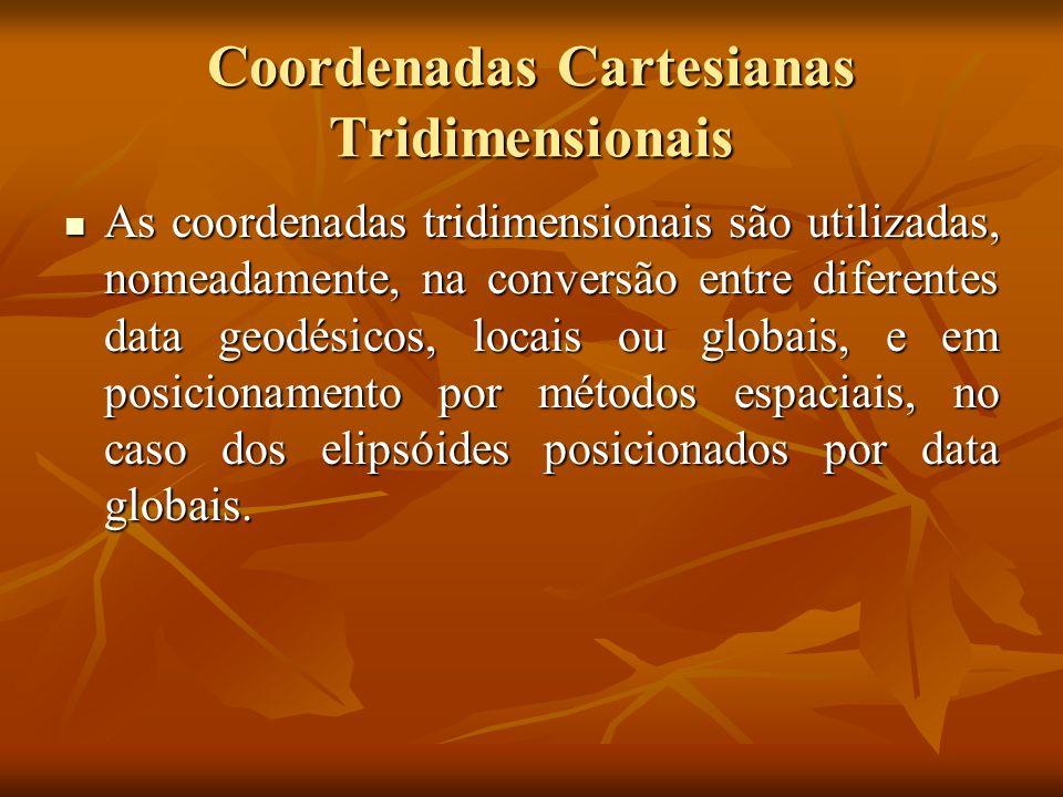 Coordenadas Cartesianas Tridimensionais As coordenadas tridimensionais são utilizadas, nomeadamente, na conversão entre diferentes data geodésicos, locais ou globais, e em posicionamento por métodos espaciais, no caso dos elipsóides posicionados por data globais.