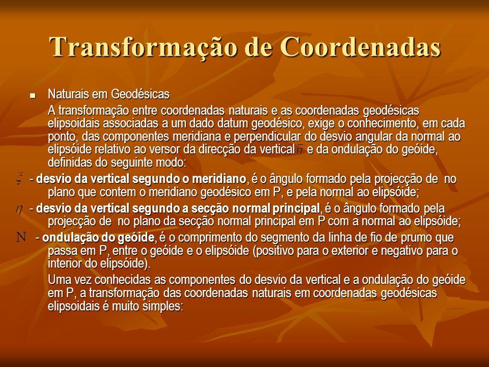 Transformação de Coordenadas Naturais em Geodésicas Naturais em Geodésicas A transformação entre coordenadas naturais e as coordenadas geodésicas elip