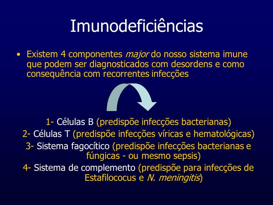 Tratamento de Imunodeficiências Primárias Deficiência B-Deficiência B- substituição das Igs (intramuscular ou intravenosa) Deficiência T-Deficiência T- Infusão de eritrócitos,terapia génica-ADA, transplantação tímica ou transplantação de factores tímicos de desenvolvimento Deficiência Combinada-Deficiência Combinada- IL-2, IFN-γ, transplante de medula óssea, transplante de células de cordão umbilical ou terapia génica Deficiência fagocítica-Deficiência fagocítica- transfusões de granulócitos, IFN-γ, introdução de GM-CSF, transplante de células Stem ou terapia génica