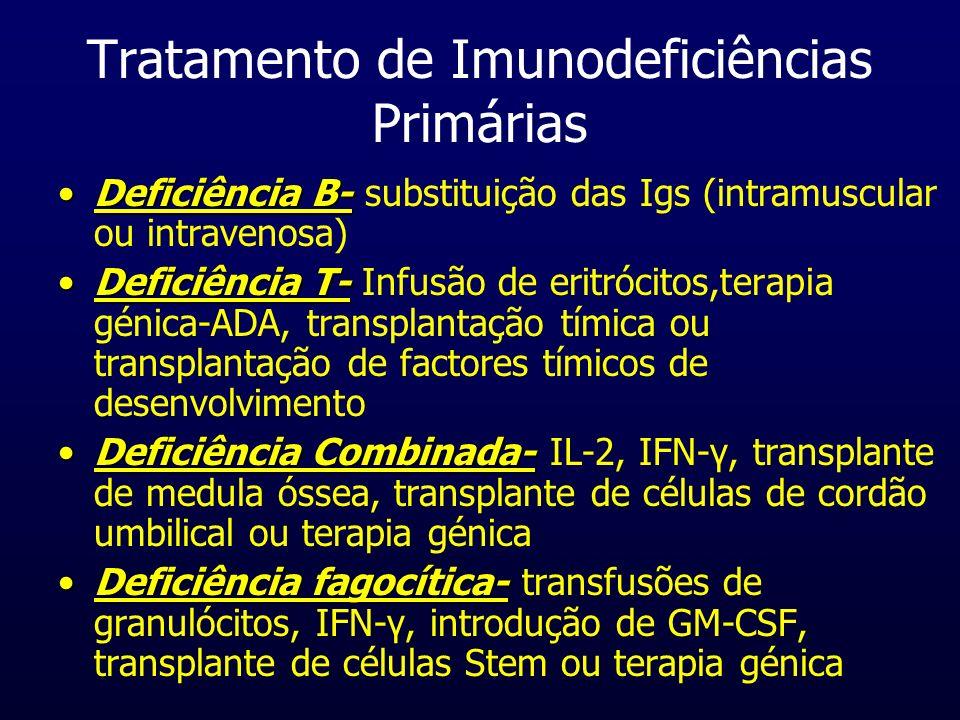 Tratamento de Imunodeficiências Primárias Deficiência B-Deficiência B- substituição das Igs (intramuscular ou intravenosa) Deficiência T-Deficiência T