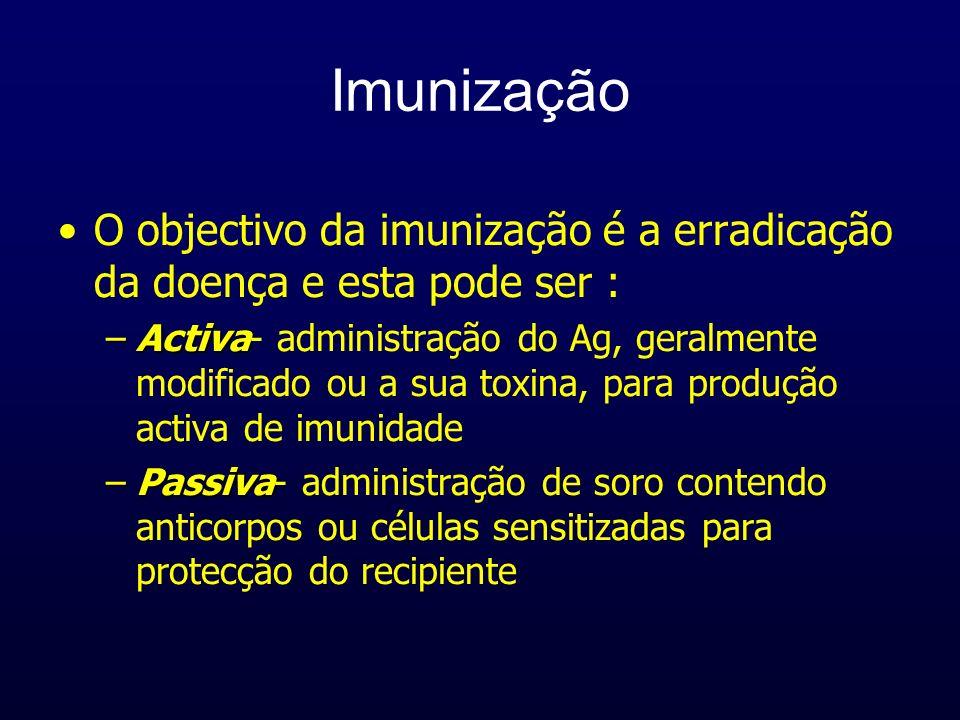 Imunização O objectivo da imunização é a erradicação da doença e esta pode ser : –Activa –Activa- administração do Ag, geralmente modificado ou a sua