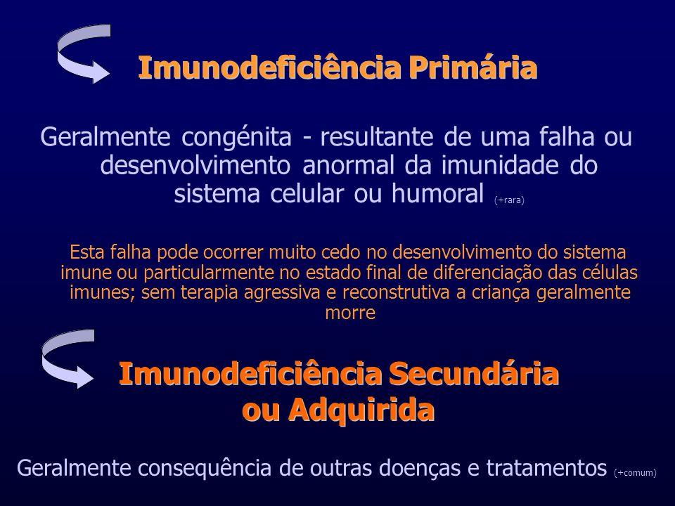 Deficiências primárias no SI Adquirido Síndrome hiper-IgMSíndrome hiper-IgM- desordem rara caracterizada por infecções bacterianas recorrentes devido aos baixos níveis de IgG e A, e abundantes níveis séricos de IgM; na verdade o defeito causador está nas células T, que são impedidas de transmitir os sinais necessários ás células B para o switch de classes (efeitos morfológicos nos nódulos) Deficiência em IgADeficiência em IgA- defeito na diferenciação de plasmócitos secretores de IgA, em que o paciente apresenta níveis baixos de IgA e outras Igs normais.
