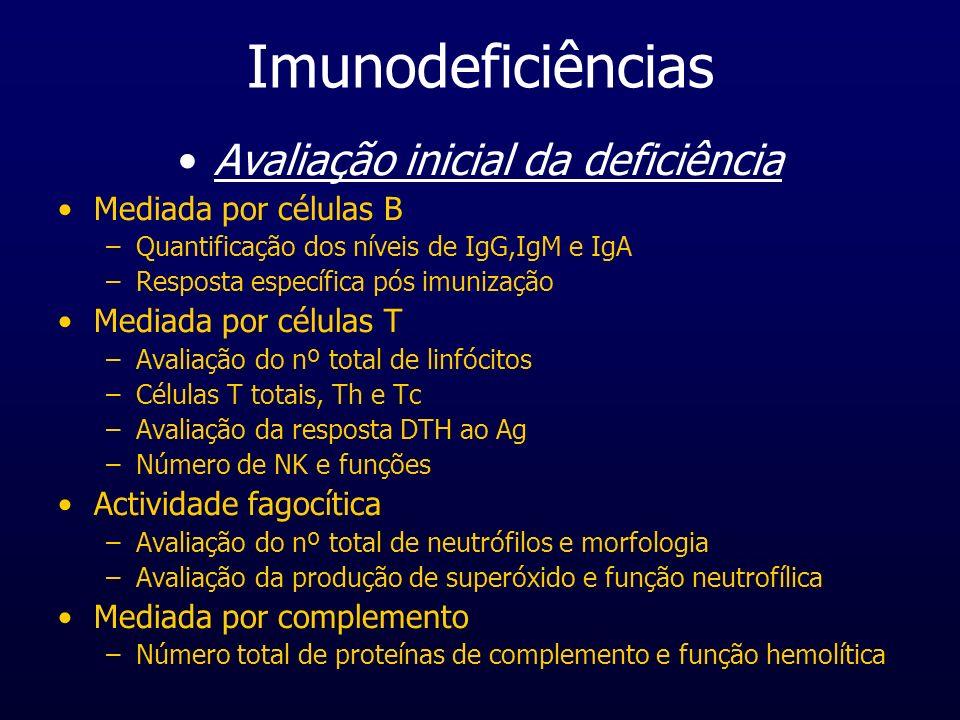 Imunodeficiências Avaliação inicial da deficiência Mediada por células B –Quantificação dos níveis de IgG,IgM e IgA –Resposta específica pós imunizaçã