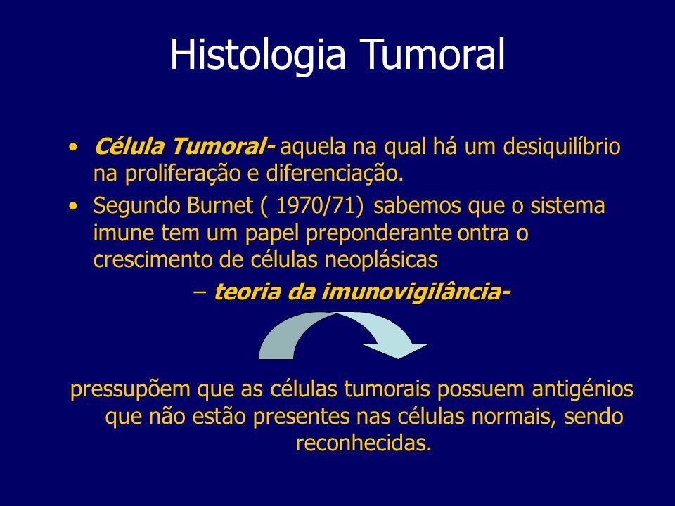 Histologia Tumoral Célula Tumoral-Célula Tumoral- aquela na qual há um desiquilíbrio na proliferação e diferenciação.