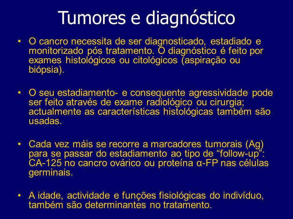 Tumores e diagnóstico O cancro necessita de ser diagnosticado, estadiado e monitorizado pós tratamento.